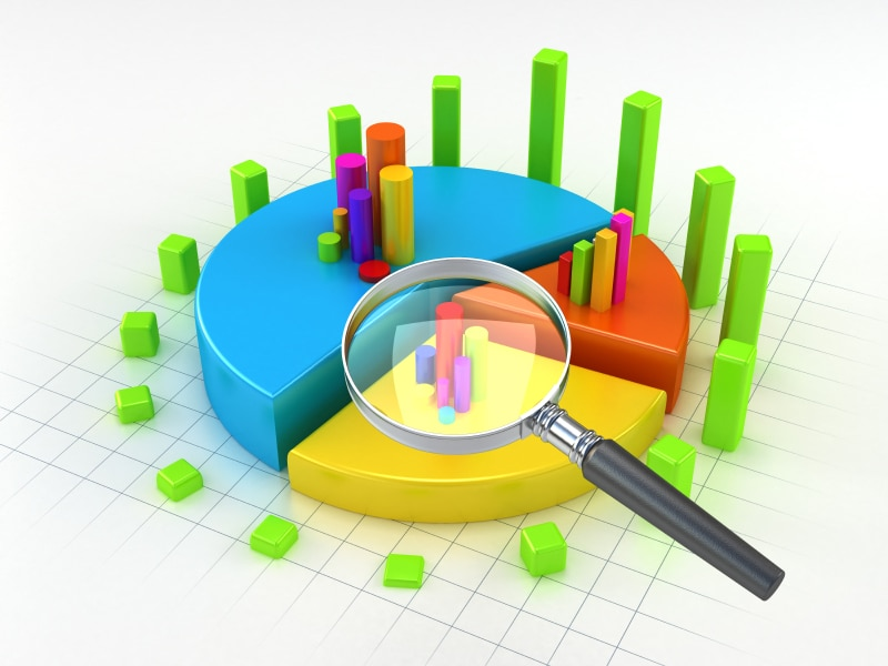 DHA Market Analysis Oct 2016
