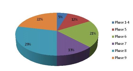 pie-chart-mpsr